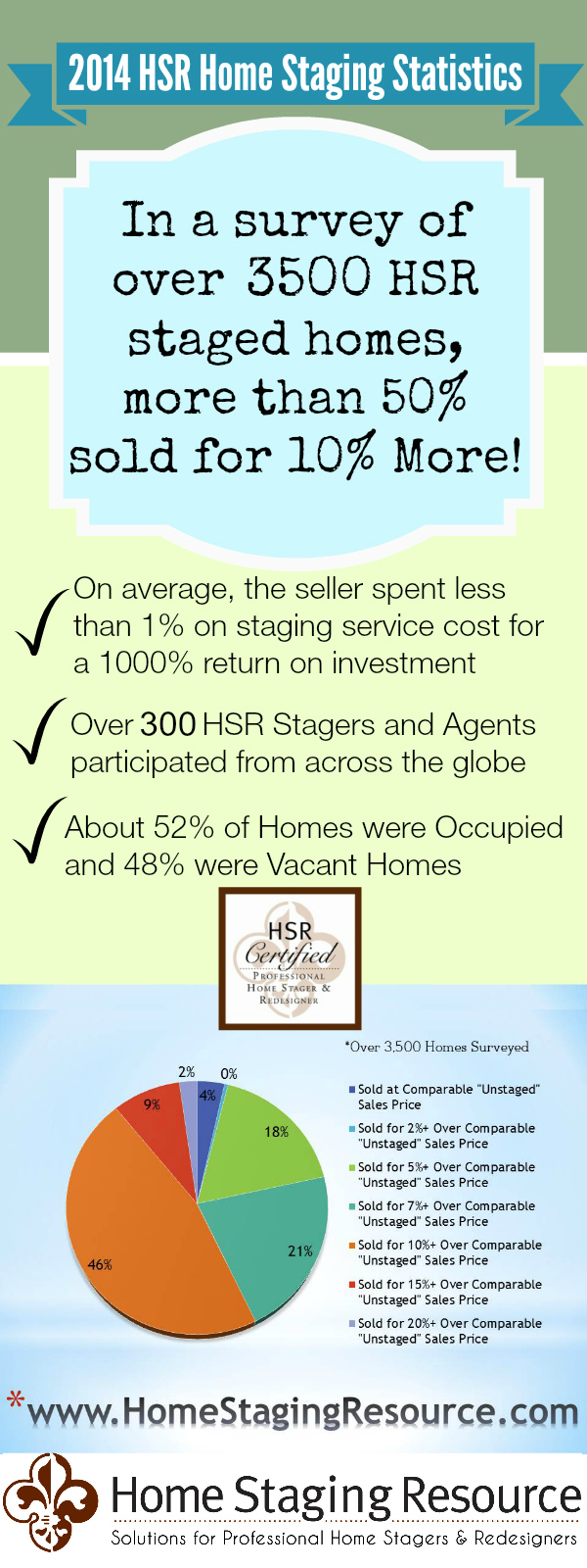 home-staging-statistics-infographic-1